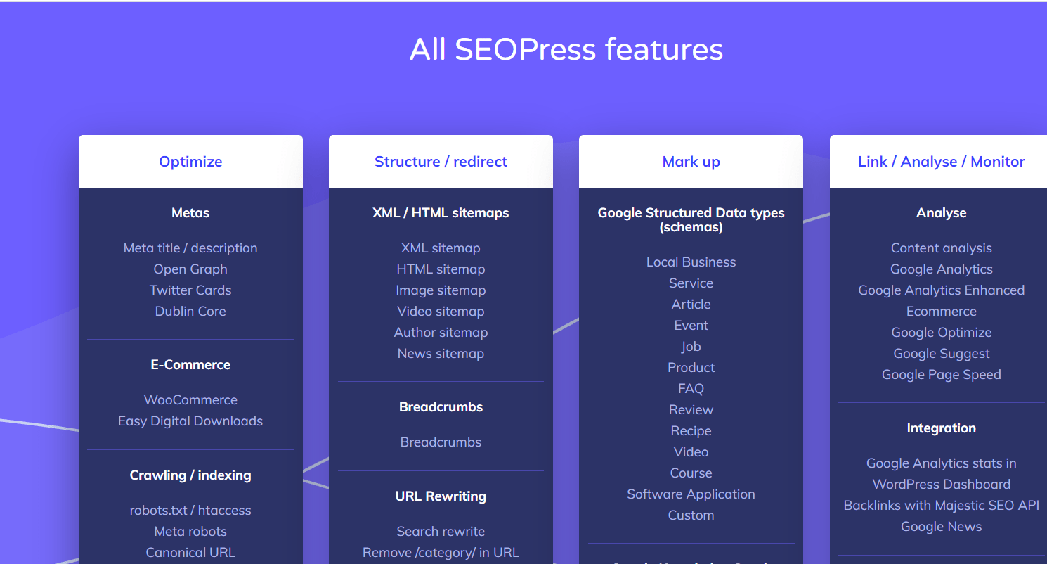 SEOPress Features