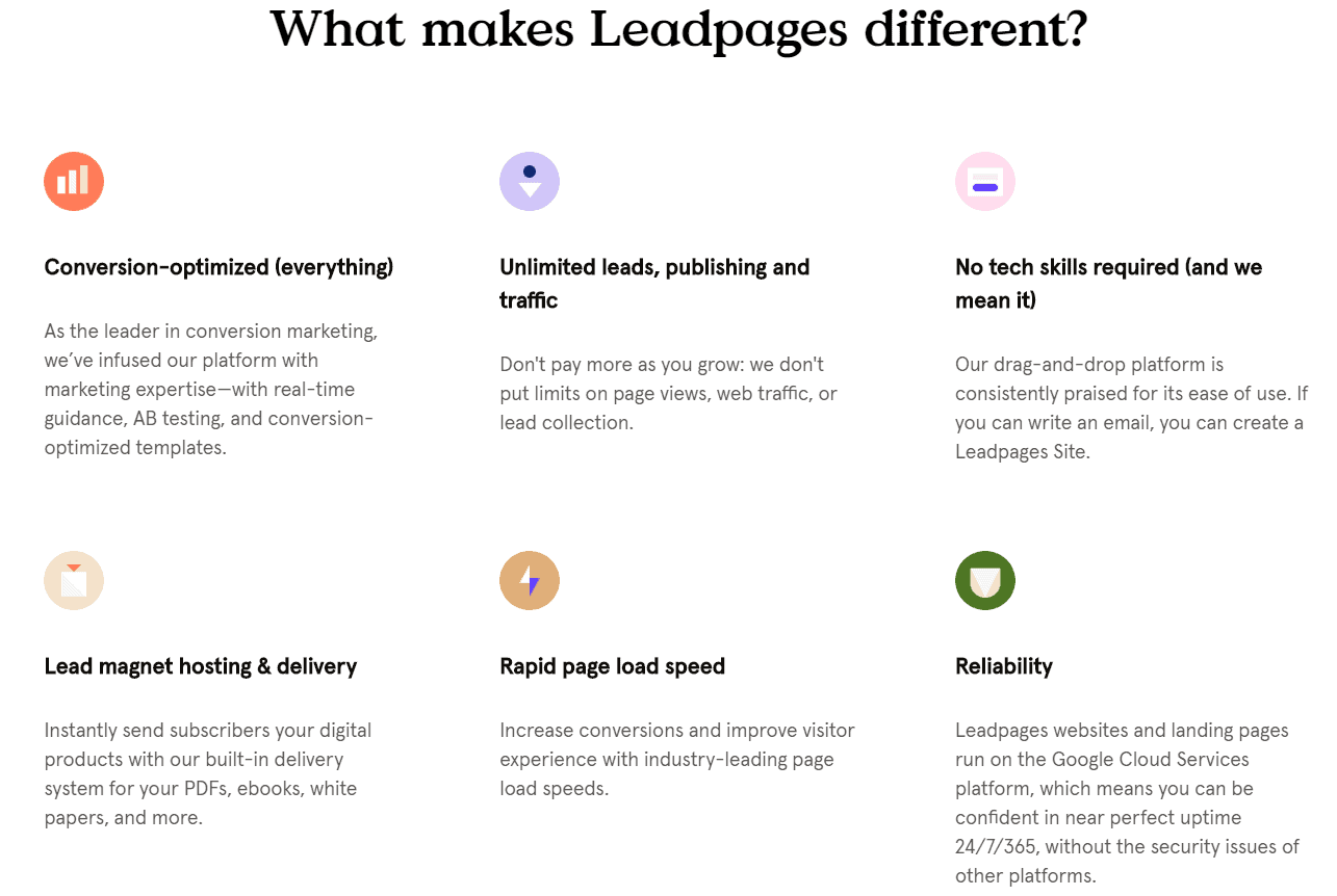 What makes Leadpages different