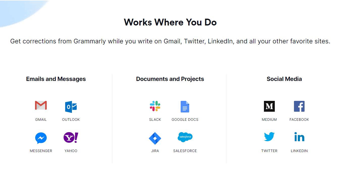 Where grammarly works?