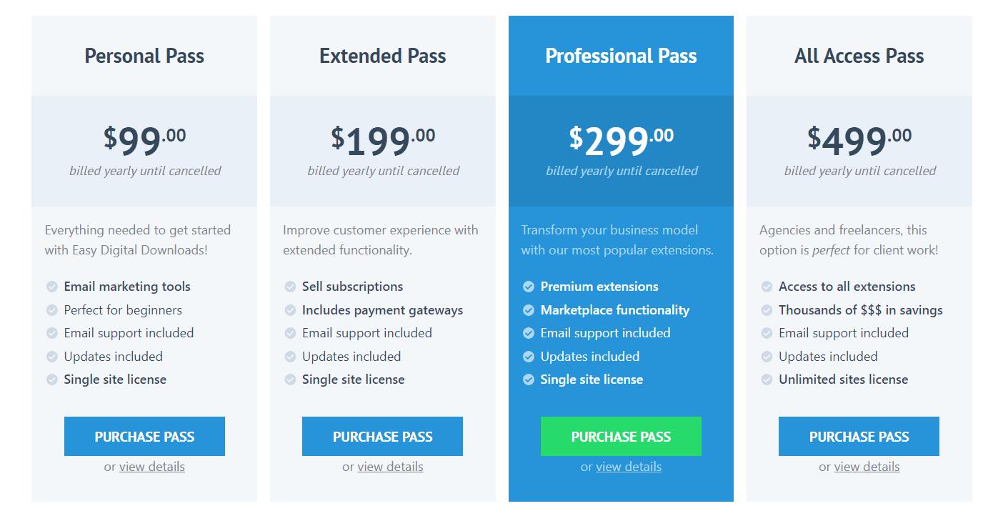Easy Digital Downloads Back Friday Deal Pricing