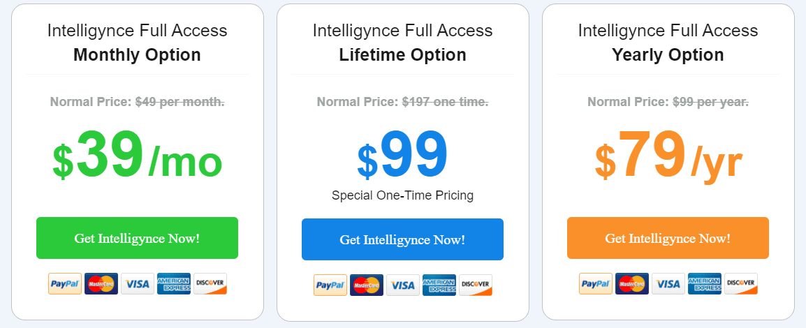 intelligynce black friday- pricing plans